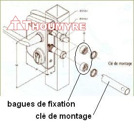 BAGUE DE FIXATION LOCINOX