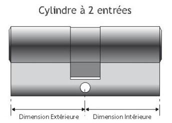 Comment prendre la mesure de votre cylindre
